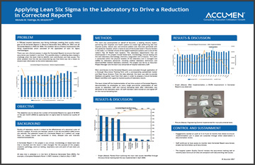 Image for Applying Lean Six Sigma in the Laboratory to Drive a Reduction in Corrected Reports Poster