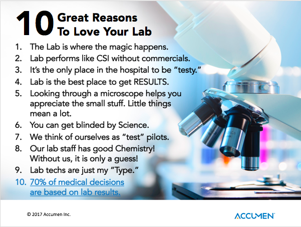 Image for Top Ten Reasons to Love Lab