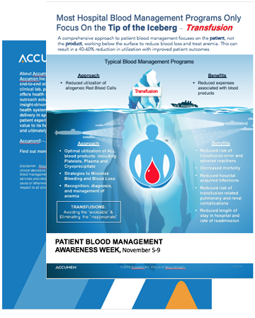 Image for Patient Blood Management Awareness Week Infographic