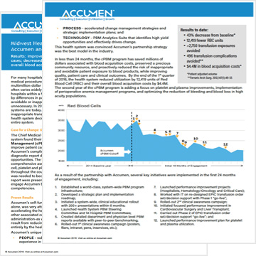 Image for Midwest Health System cPBM Case Study