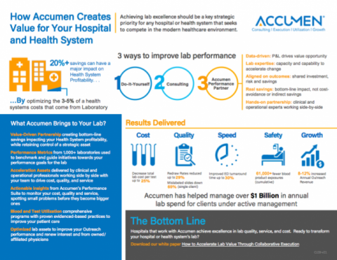 Image for How Accumen Creates Value for Your Hospital and Health System