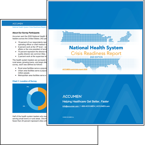Image for National Health System Crisis Readiness Report – 2020 Edition